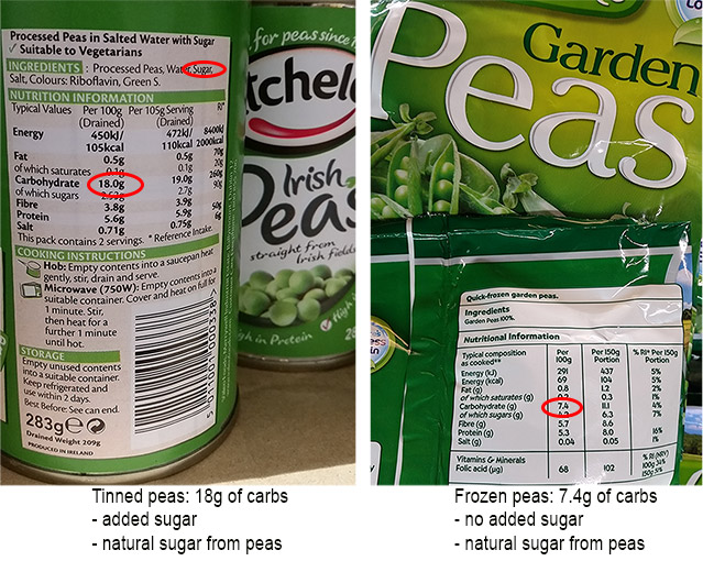 Peas - nutritional labels on tinned versus frozen